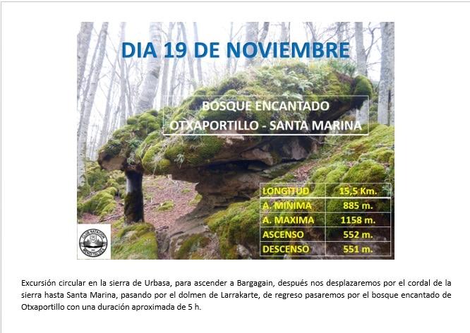 Bosque Encantado – Sierra de Urbasa