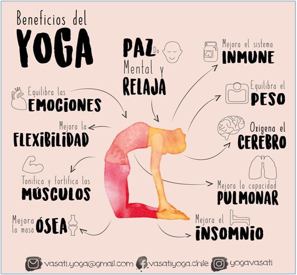 Nueva actividad a partir de marzo: Yoga